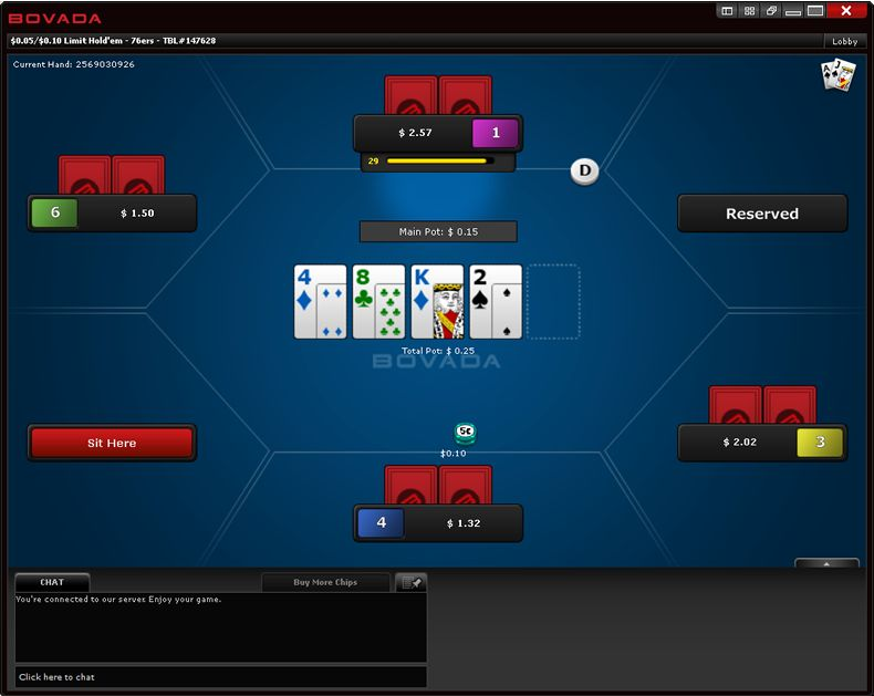 Bovada Poker Selection